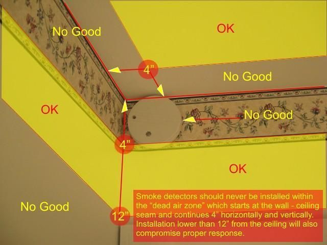 A graphic with wall and ceiling spacing showing proper alarm placement
