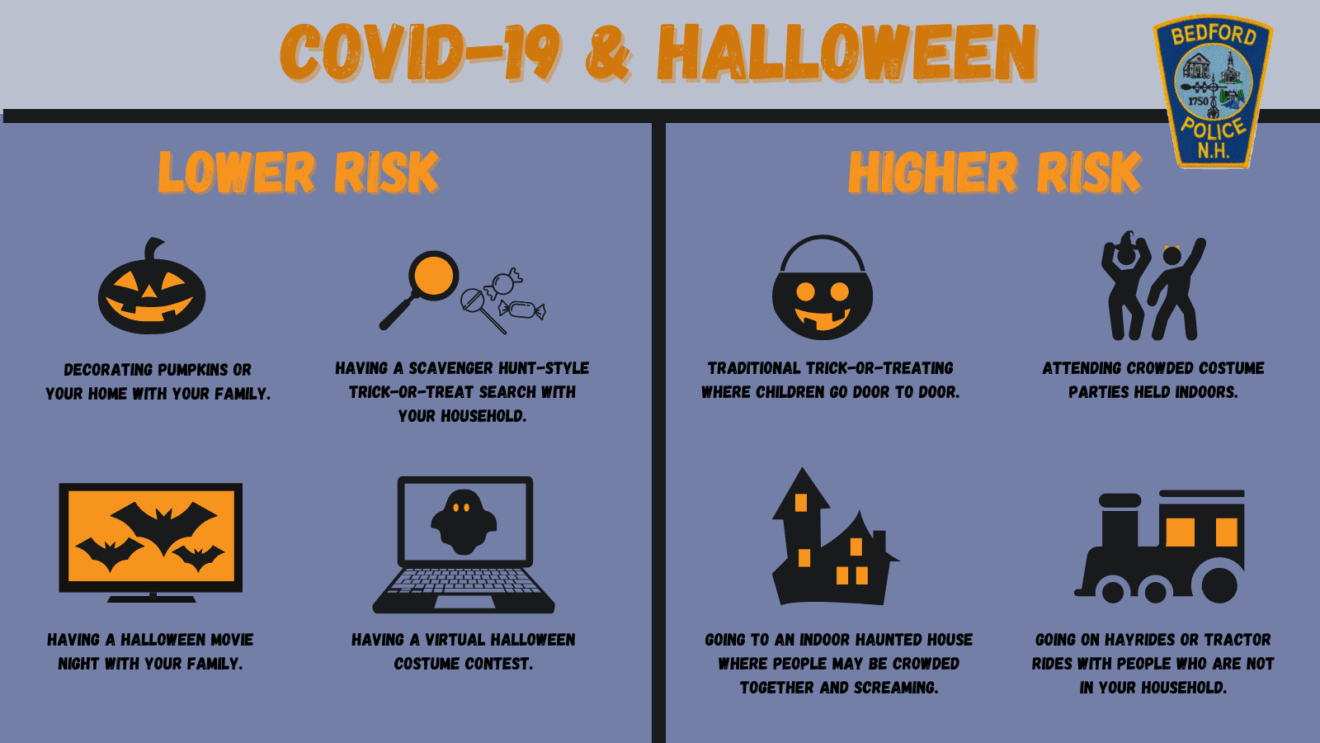 Halloween-risk-activities-1-1320x743-1